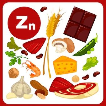 Ilustrações de alimentos com zinco mineral.
