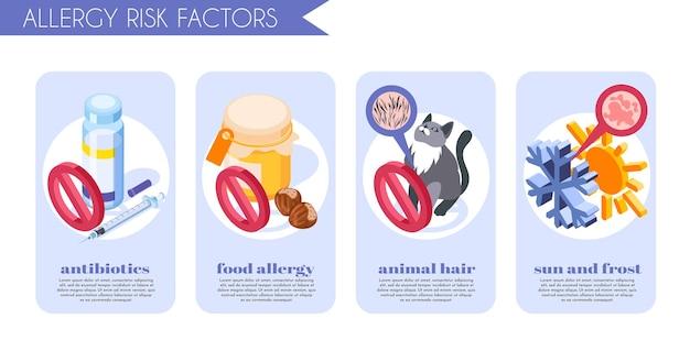 Ilustrações de fatores de risco de alergia