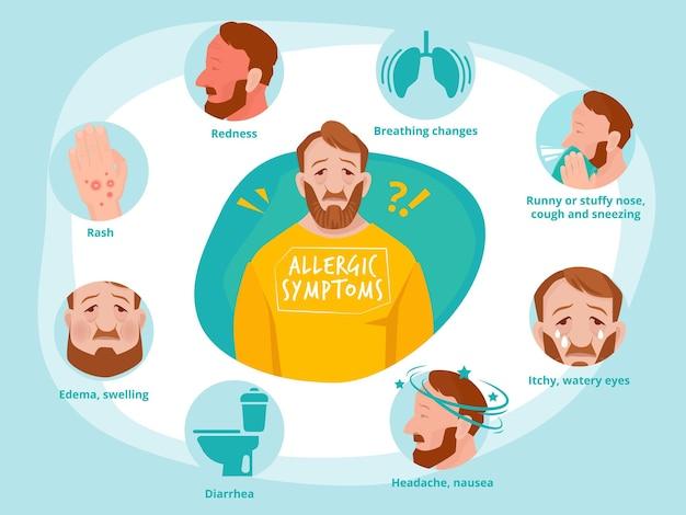 Ilustrações infográfico de banheiro asma doente de infecções humanas infectadas.
