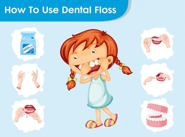 Ilustrações médicas científicas do procedimento do fio dental