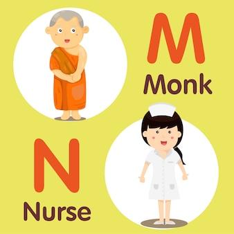 Ilustrador de caráter profissional monge e enfermeira