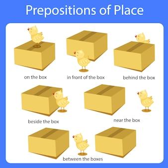 Ilustrador de preposições de lugar