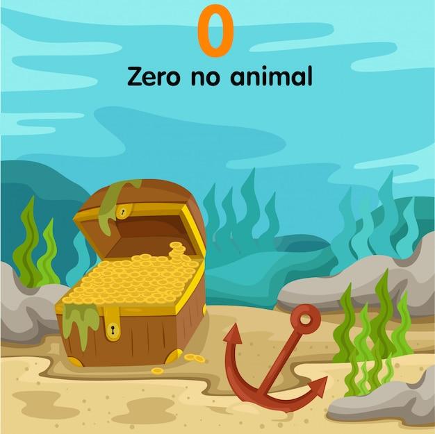 Ilustrador do número zero subaquático