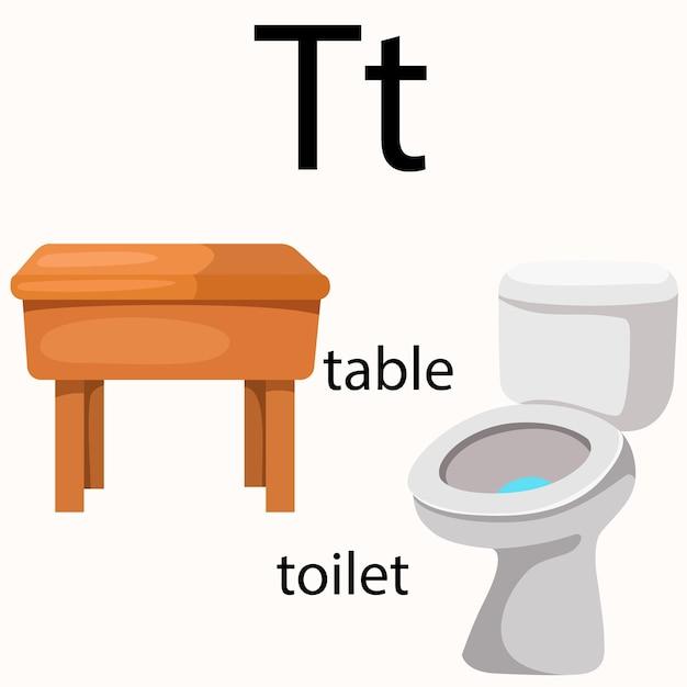 Ilustrador do vocabulário t