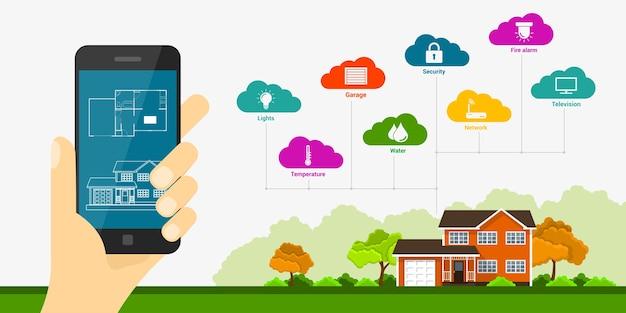Imagem de uma mão humana segurando um smartphone com ícones de monitoramento de casas, conceito de estilo de uma casa inteligente