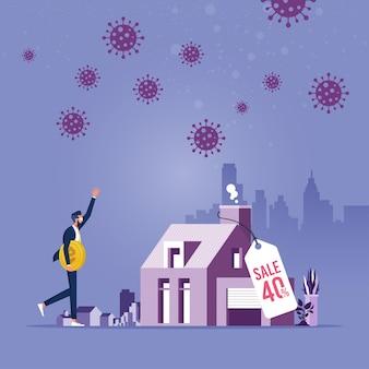 Impacto da crise do coronavirus no mercado imobiliário e imobiliário