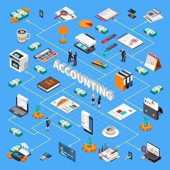 Impostos administrativos contábeis fluxograma isométrico abrangente com demonstrativos financeiros arquivos documentos pastas máquina de contagem de dinheiro