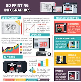 Impressão 3d infografia ortogonal