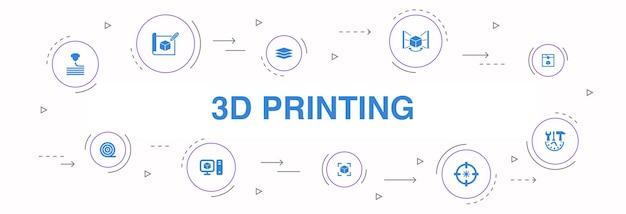 Impressão 3d infográfico design de círculo de 10 etapas. impressora 3d, filamento, prototipagem, ícones simples de preparação de modelo