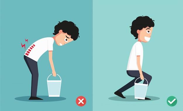 Impróprias contra elevação adequada, ilustração