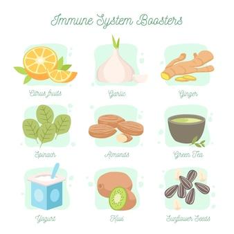 Impulsionadores do sistema imunológico
