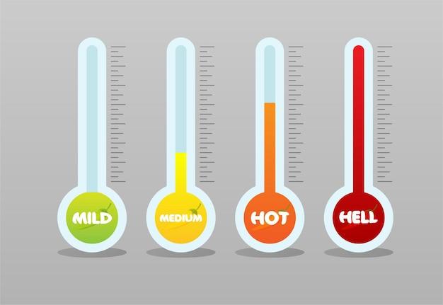 Indicador da escala de força da pimenta malagueta em béqueres leve médio quente e nível infernal i