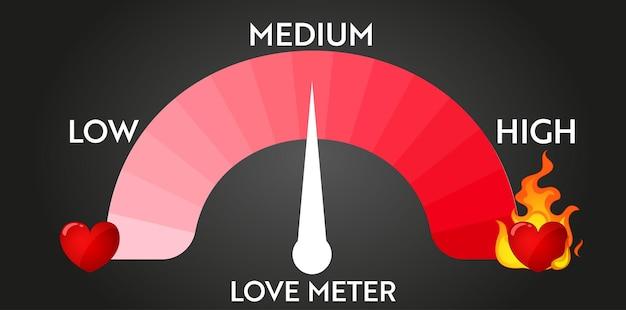 Indicador de medidor de nível de amor. projeto do velocímetro do coração. elemento de design de cartão de dia dos namorados.