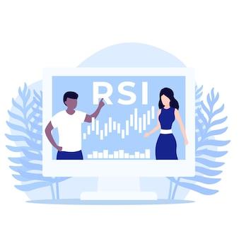 Indicador de negociação rsi, ilustração com pessoas