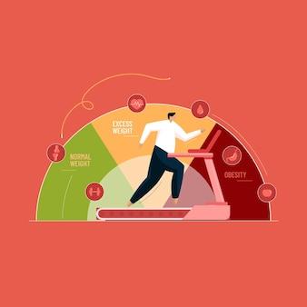 Índice de massa corporal conceito de imc programa de nutrição e perda de peso treino para um estilo de vida equilibrado