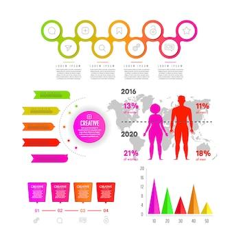 Índice de massa corporal, obesidade e infográfico com sobrepeso