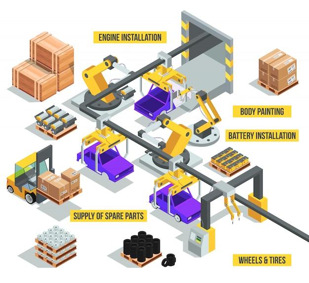 Indústria automobilística. fábrica com fases de produção automática. ilustrações isométricas de vetor