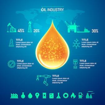 Indústria de petróleo e gás para modelo de infográfico