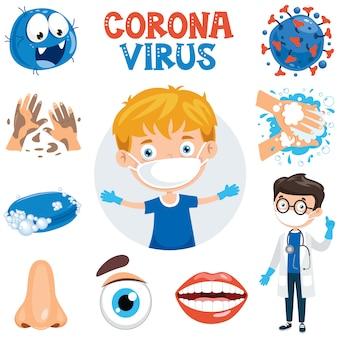 Infecção por vírus e cuidados de saúde