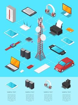 Infografia 3d isométrica de tecnologias sem fio