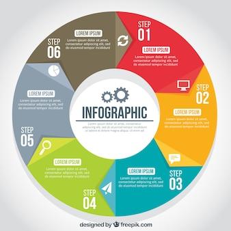 Infografia arredondada com seis passos coloridos