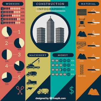 Infografia construção cores no design plano