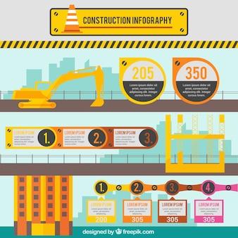 Infografia construção em design plano