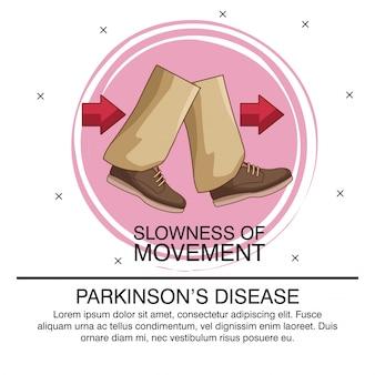 Infografia da doença de parkinson