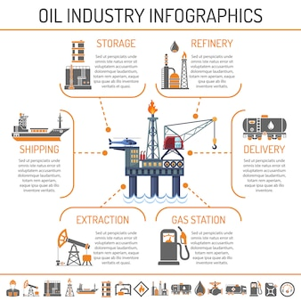 Infografia da indústria de petróleo