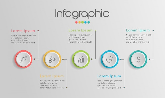Infografia da linha do tempo