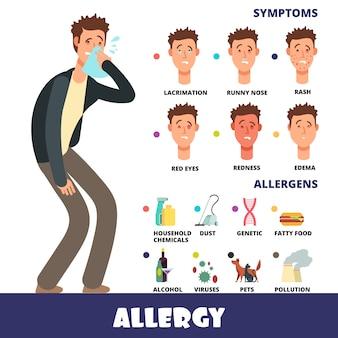 Infografia de alergia chiqueiro dos desenhos animados com alérgenos e sintomas de alergia
