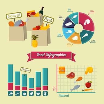 Infografia de alimentos de supermercado elementos de apresentação de produtos saudáveis e frescos ilustração vetorial isolada