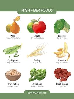 Infografia de alimentos ricos em fibras. flocos de cevada e farelo, feijão preto, ervilhas, pêra e alcachofra, ilustração vetorial