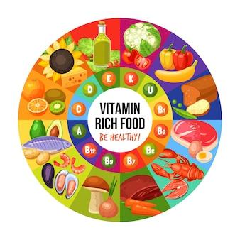 Infografia de alimentos ricos em vitamina