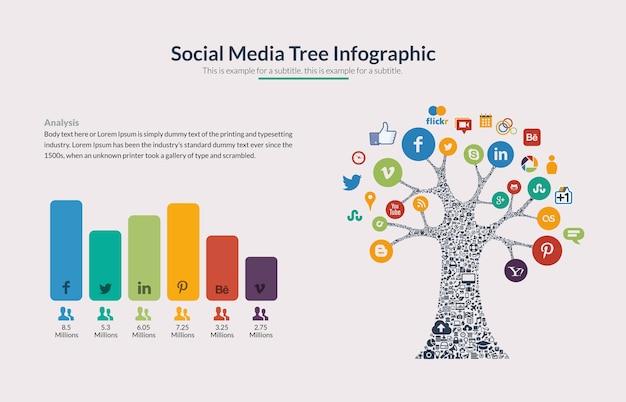 Infografia de análise de mídia social