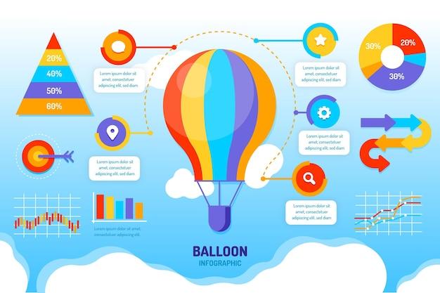 Infografia de balão