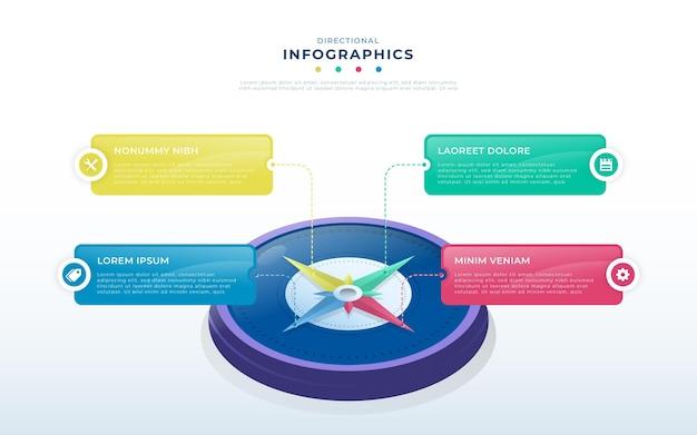 Infografia de bússola isométrica