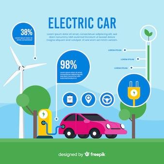 Infografia de carro elétrico