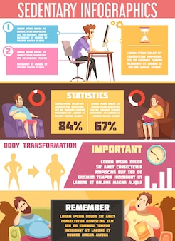 Infografia de cartoon retrô de estilo de vida sedentária