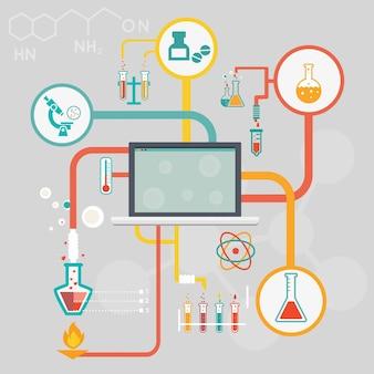 Infografia de ciência e pesquisa com ícones de diferentes experimentos de laboratório em vidro e um microscópio vinculado a uma tela de computador central representando pesquisas médicas e industriais