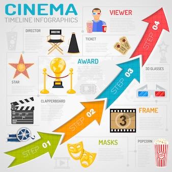 Infografia de cinema e filme