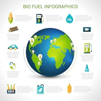 Infografia de combustível biológico