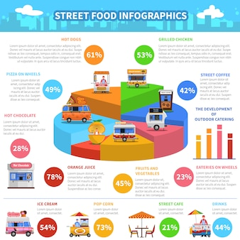 Infografia de comida de rua