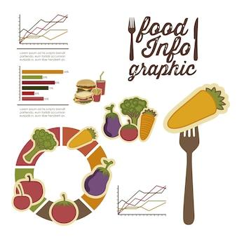 Infografia de comida