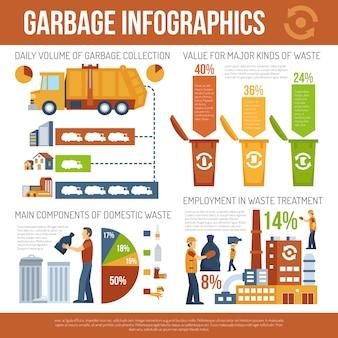 Infografia de conceito de lixo
