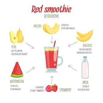 Infografia de coquetel. vários ingredientes de smoothie de frutas frescas