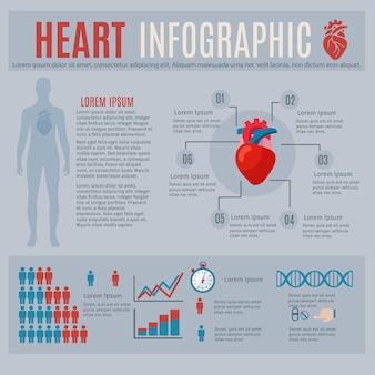 Infografia de coração humano com silhueta do corpo e gráficos