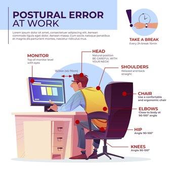Infografia de correção de postura de desenho animado