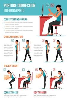 Infografia de correção de postura