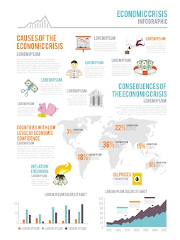 Infografia de crise econômica